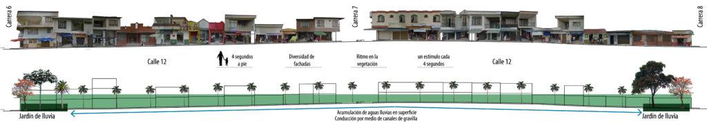 Perfil Longitudinal - Manejo de Aguas Lluvias