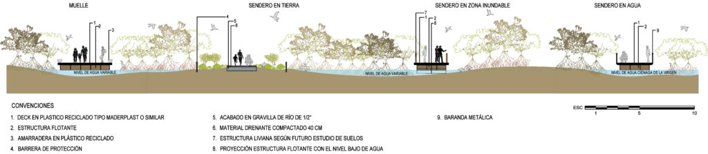 <h10>Perfil del Muelle</h10>