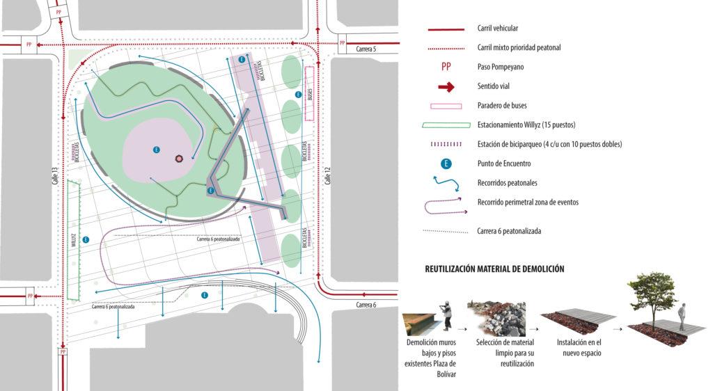 Circulaciones Plaza de Bolívar