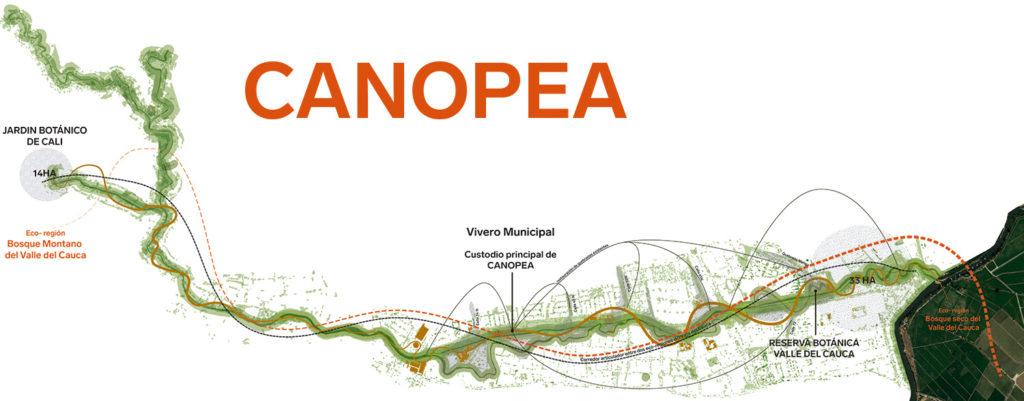 Canopea: Ciudad Botánica